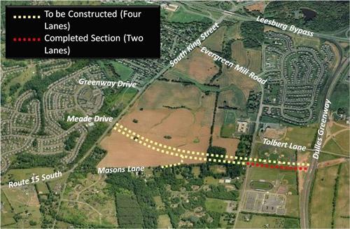 Current Capital Projects | Leesburg, VA