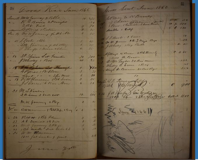 Railroad Account Book